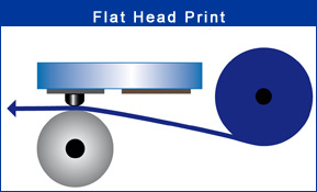 Flat-Head Druckprinzip