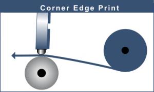 Grafik Prinzip CornerEdge-Druck